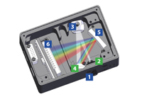 Spectrometer_Knowledge
